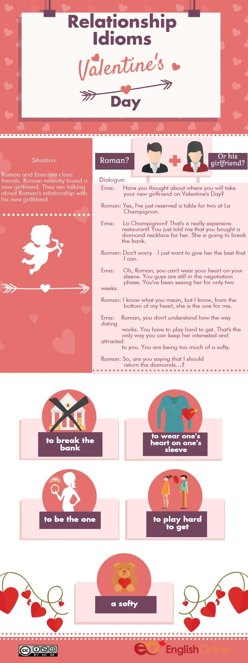 Romantic Relationship Idioms – Live & Learn