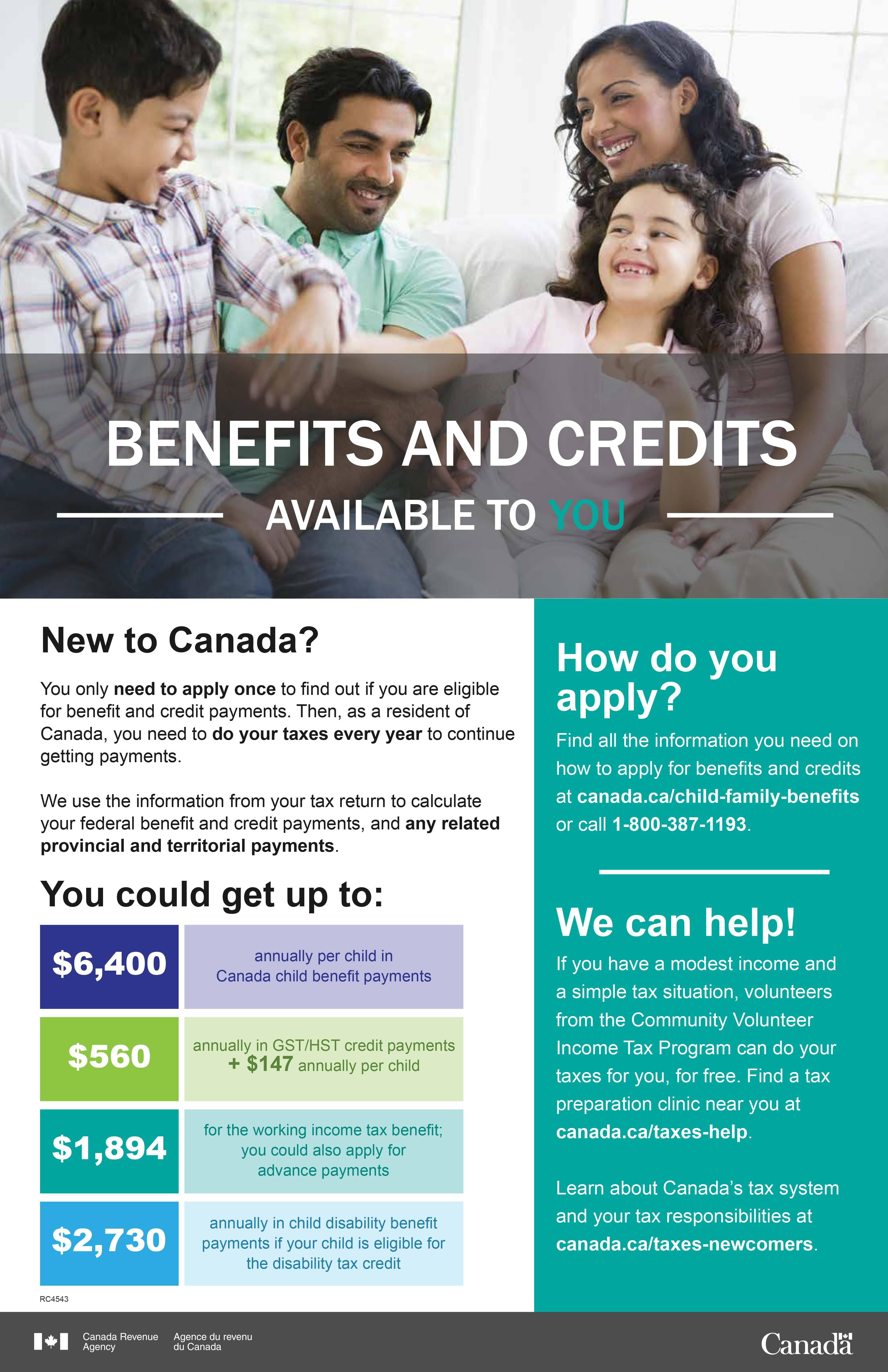 poster on benefits and credits