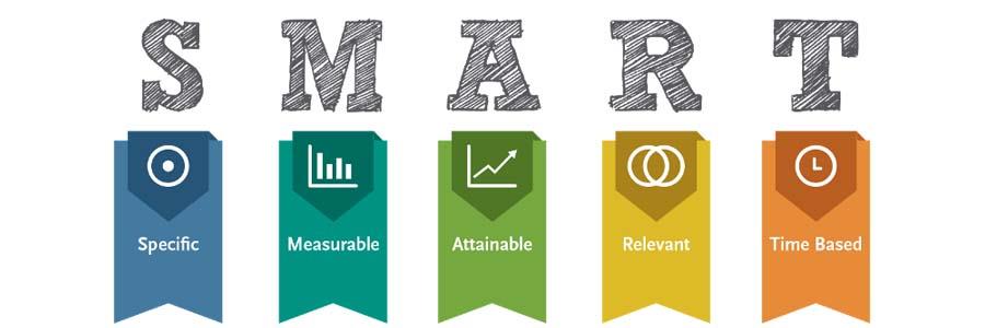 Illustration of SMART acrostic
