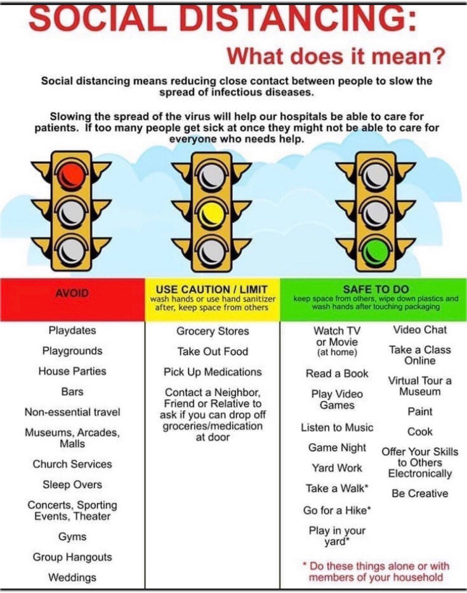 Inforgraphic on social distancing